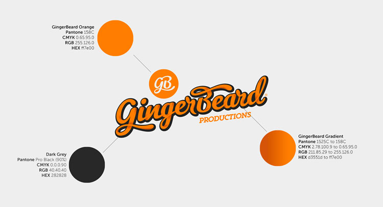 Redesign-logo-Gingerbeard_8