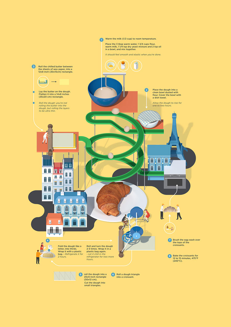 recettes-infographies_2