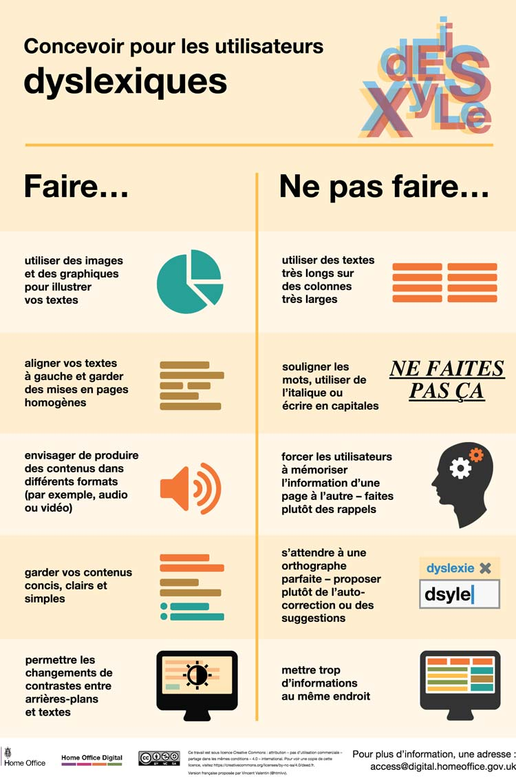 concevoir-site-internet-accessibilite_5