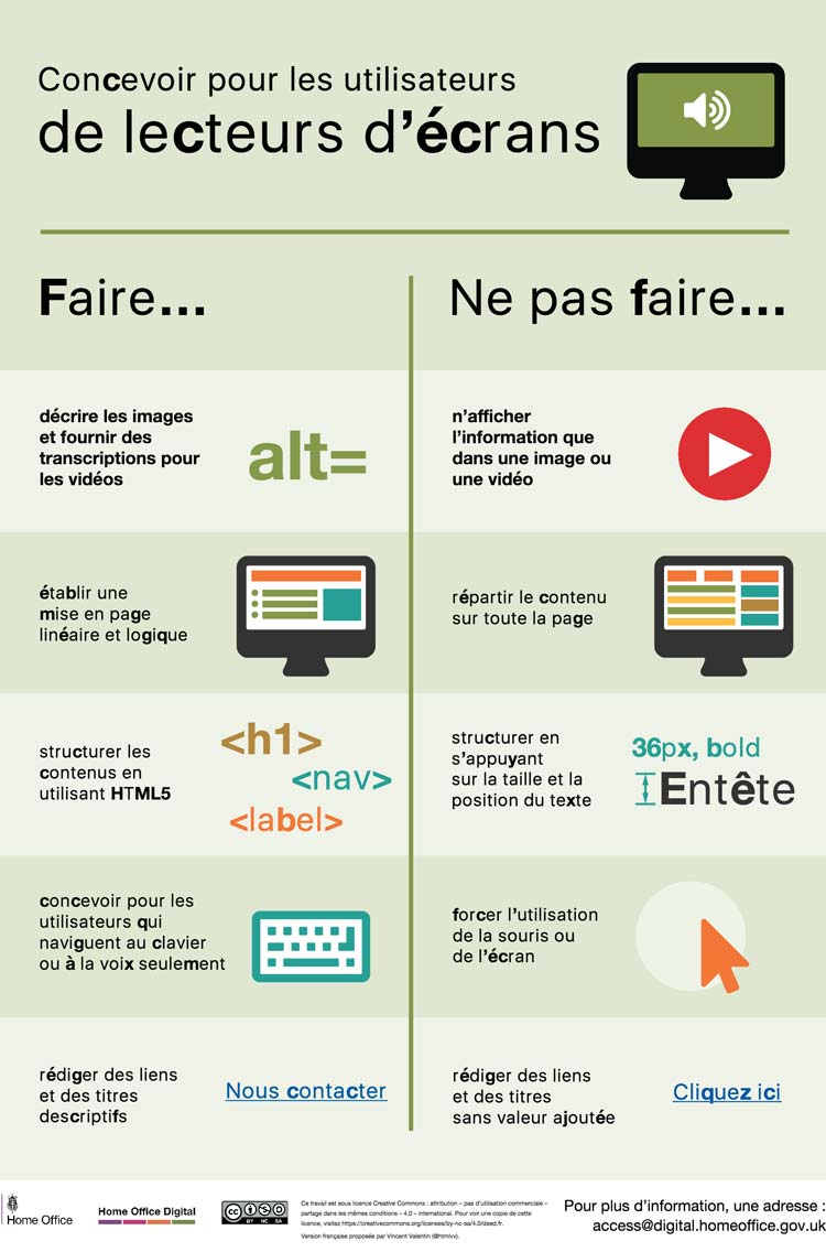 concevoir-site-internet-accessibilite_6