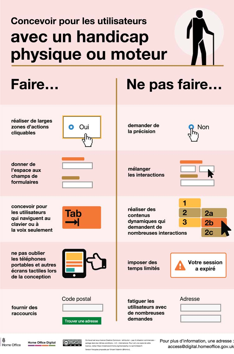 concevoir-site-internet-accessibilite_7